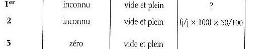 [Livre] Fictions temporelles : 1. Véronique Vassiliou, JAM JAM